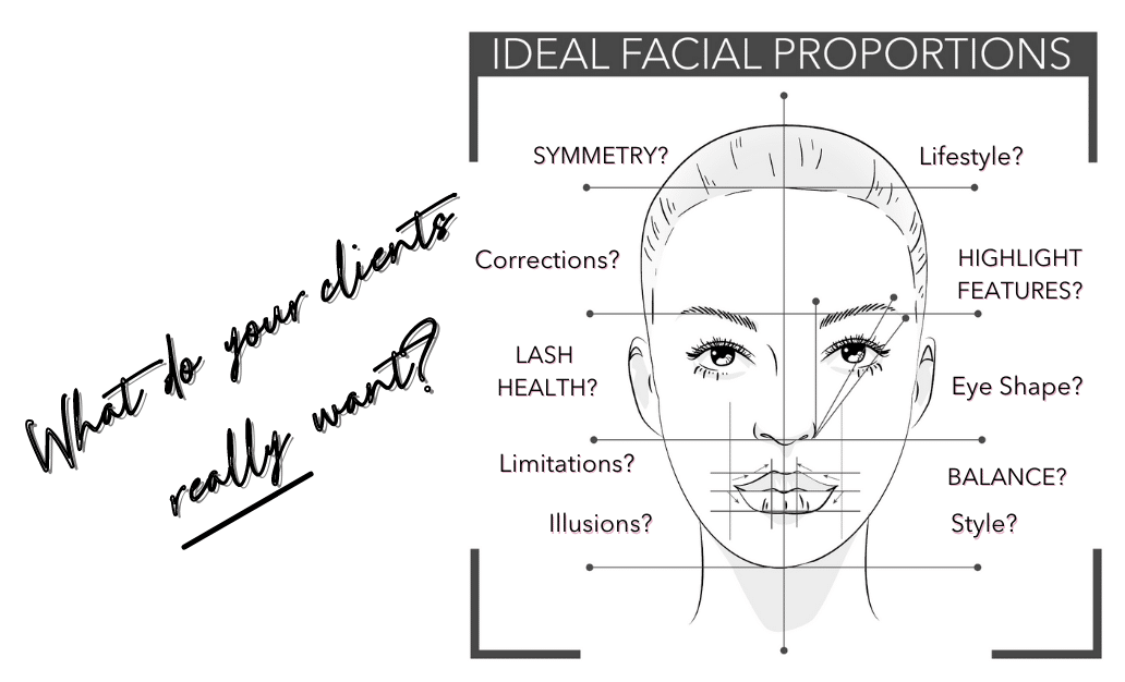 style master advanced lash styling image showing golden ratio face proportions and things to consider when styling lashes